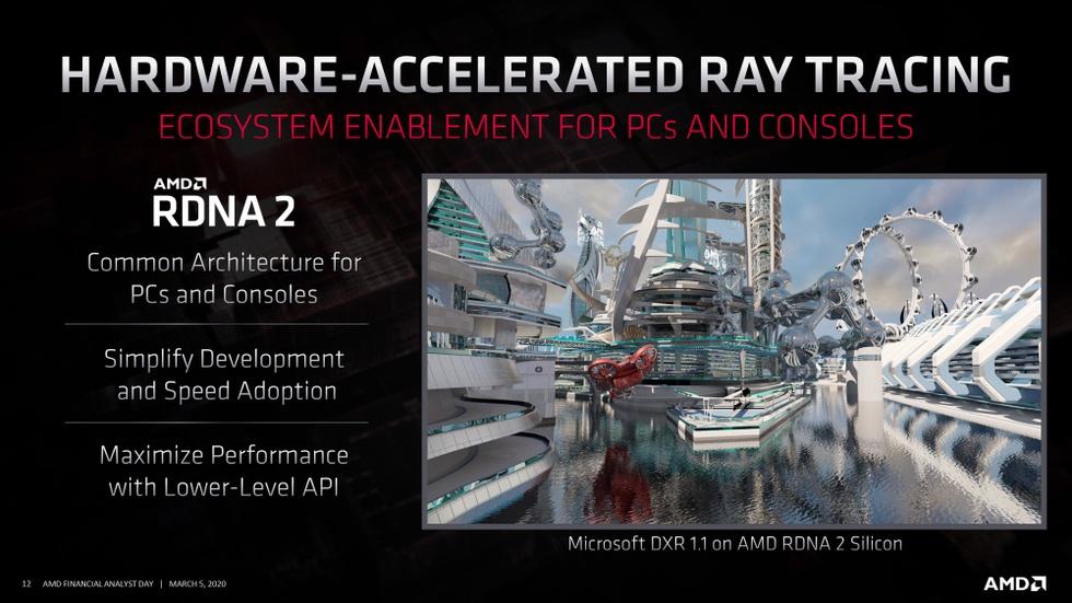 AMD Radeon-roadmap