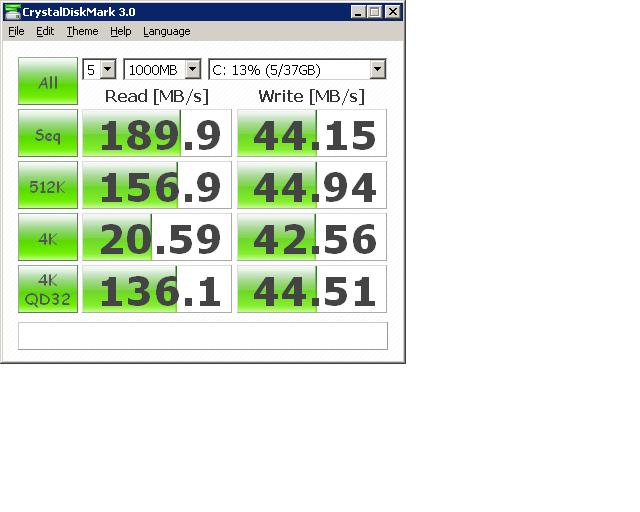 X25-V CDM report