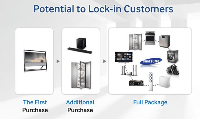 Samsung: lock-in klanten