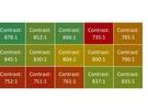 Philips 288E2A - uniformiteit