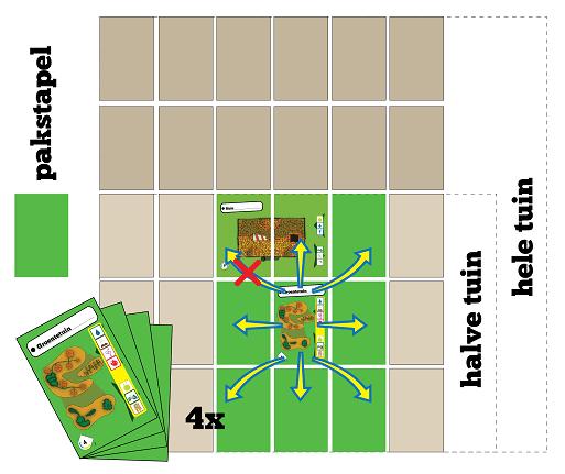 Voorbeeld speelveld