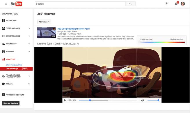 Heatmap views YouTube 360-gradenvideo