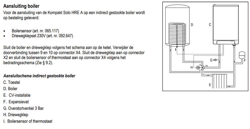 https://tweakers.net/i/TsvFXbQZjDImn0rBDJiiS-Qpzi8=/800x/filters:strip_exif()/f/image/aZ8pdZOPhvyLuingC9Afb08c.png?f=fotoalbum_large