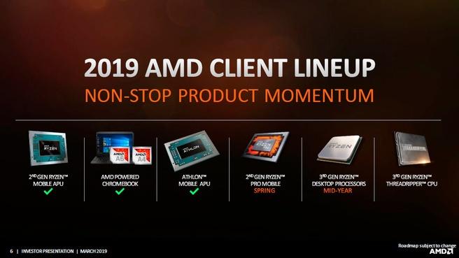 AMD-introducties 2019