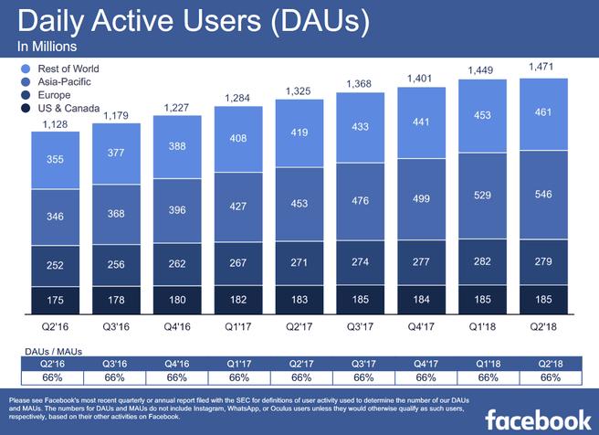 Facebook-gebruikers
