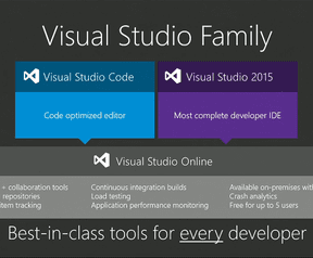 Microsoft Visual Studio Code Build 2015