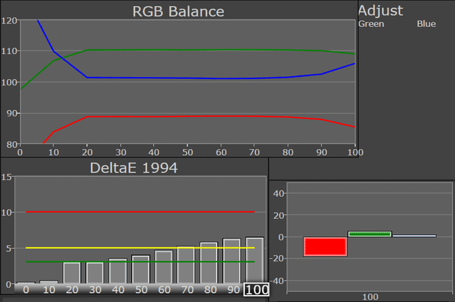 Asus VivoTab Smart - kleurbalans