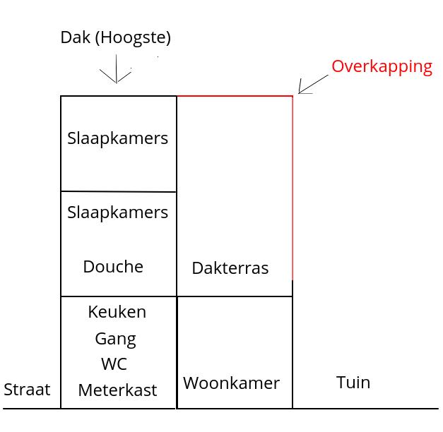 https://tweakers.net/i/ULJWr3jGsa1lHbld-Ufcsjt1aVg=/full-fit-in/4000x4000/filters:no_upscale():fill(white):strip_exif()/f/image/GMNdMwl6yWsjRPnibcrtr8yY.png?f=user_large