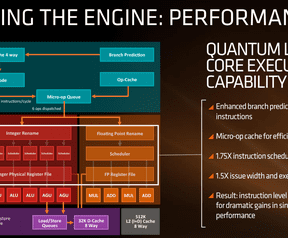 AMD Zen cores