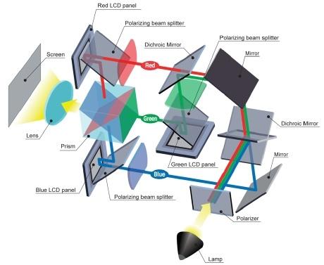 Epson 3LCD Reflective