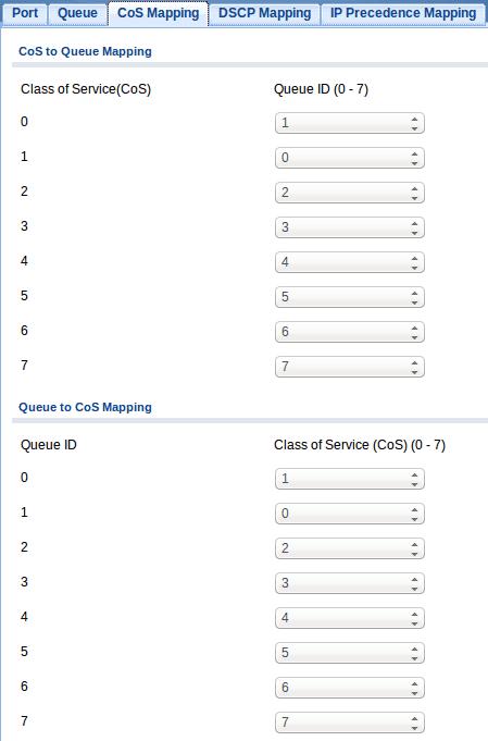 Web configurator - QoS CoS mapping