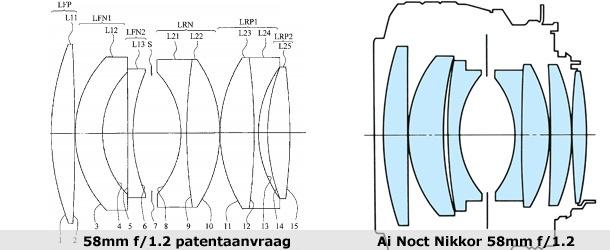 Noct Nikkor 58mm f/1.2 patentaanvraag