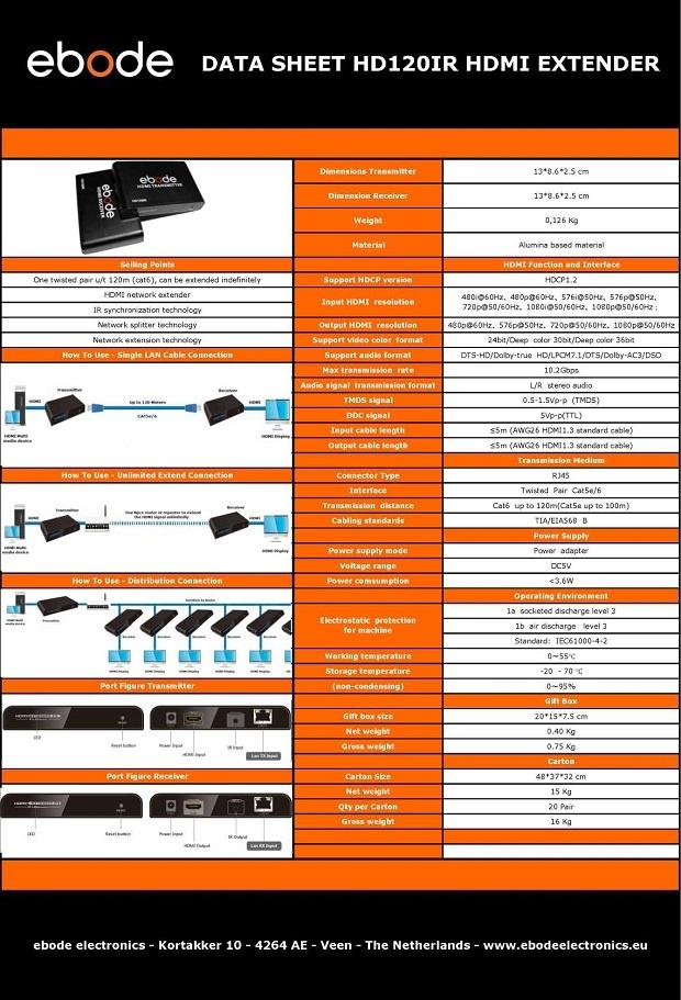 Ebode HD120IR spec sheet