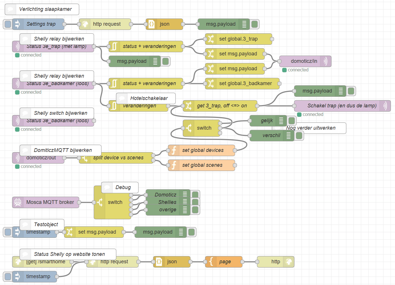 Node-RED - grafisch 'programmeren' (bijv  voor domotica