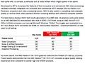 Slide uit AMD's Benchmarking Guide voor de HD7970