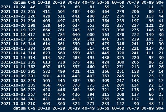 https://tweakers.net/i/VF8MYZXjx4iH88QBQIRvICeMueY=/full-fit-in/4000x4000/filters:no_upscale():fill(white):strip_exif()/f/image/CVQIGopLSt79EMinPXtpih24.png?f=user_large