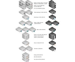 2015 Serverschema