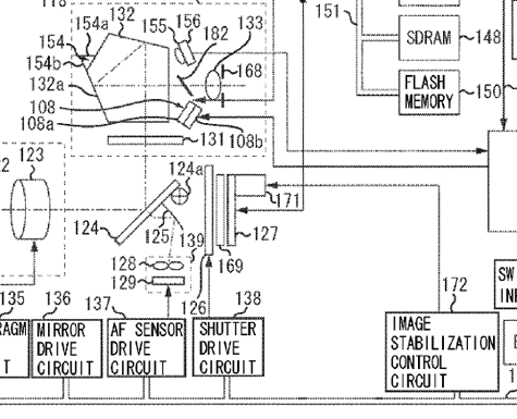 Canon sensor shift beeldstabilisatie dslr patentaanvraag
