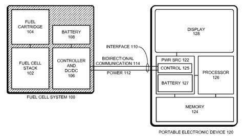 Apple brandstofcel laptops patentaanvraag