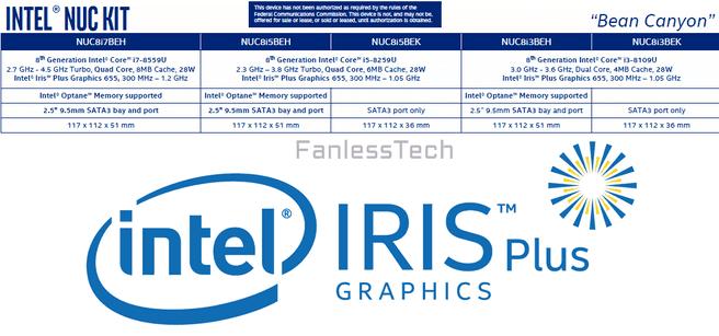 Intel NUC's met 28W-processors