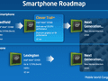 Intel MWC 2013 roadmap Clover Trail+