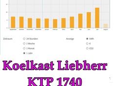 Verbruik koelkast Liebherr KTP 1740 -fabriek 83 kWh/a