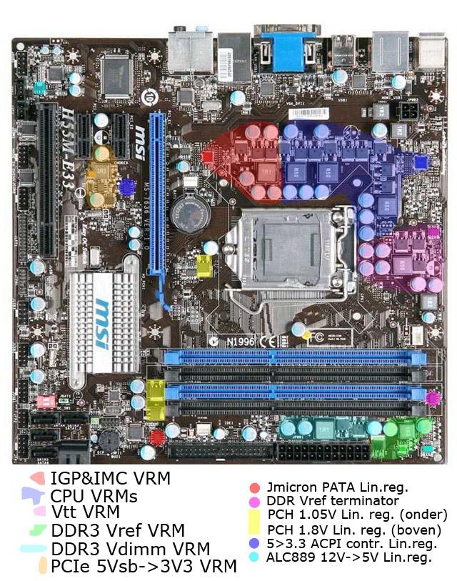 H55M-E33 locatie+classificatie van VRMs