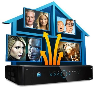 DirecTV Genie drv settopbox