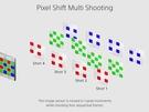 Pixel Shift Multi Shooting-functie van Sony A7R III