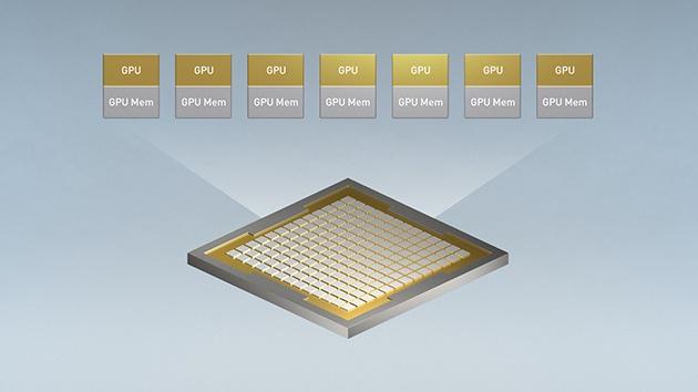 A100 multi-instance gpu