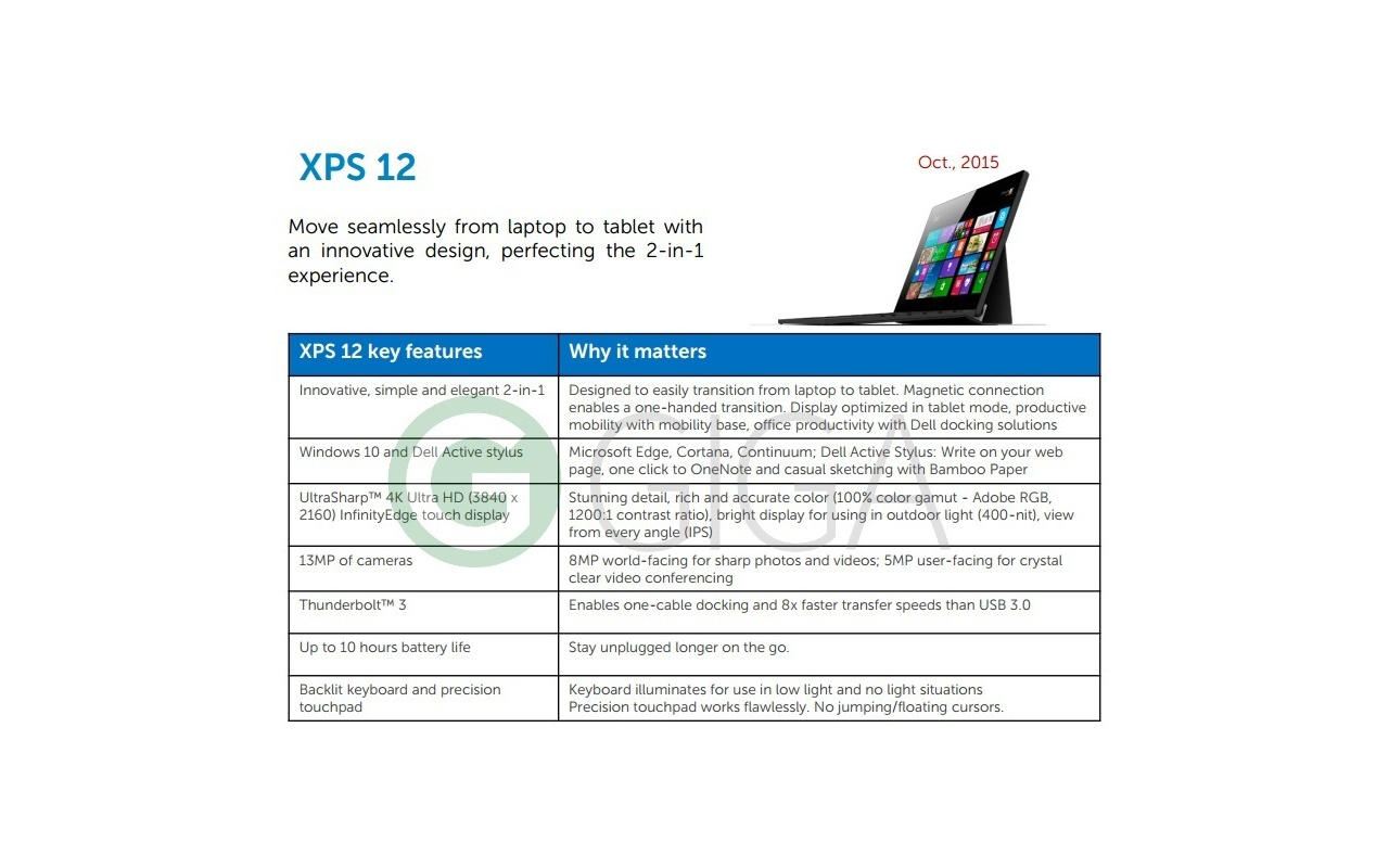 Dell XPS 12 2015 gerucht