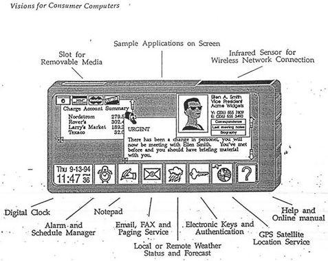 Microsoft-smartphone, 1991