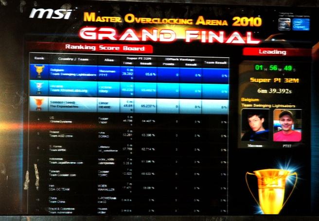 MSI MOA 2010 overklokfinale Taipei: tussenstand