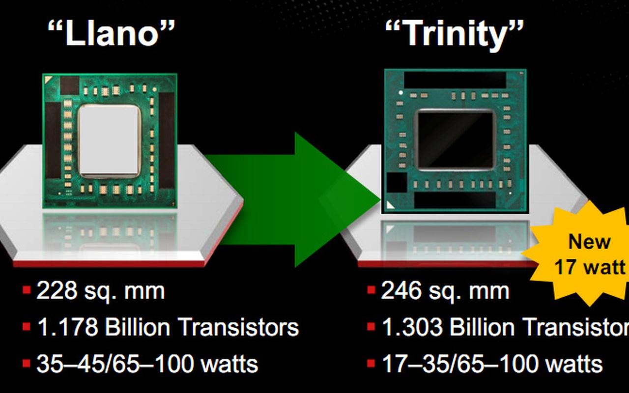 AMD Trinity: Llano vs Trinity