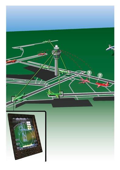 Navigatiesysteem voor vliegtuigen (artist impression)