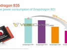 Qualcomm Snapdragon 835 Videocardz
