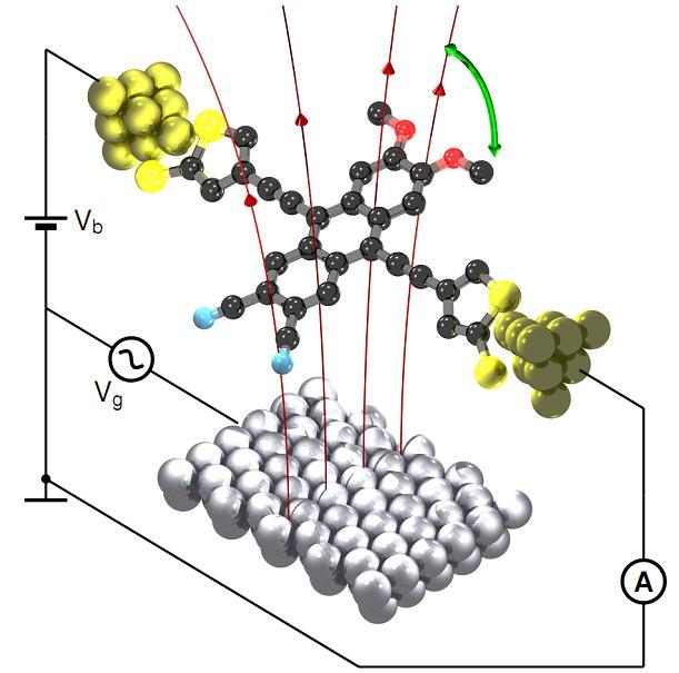 Moleculaire motor