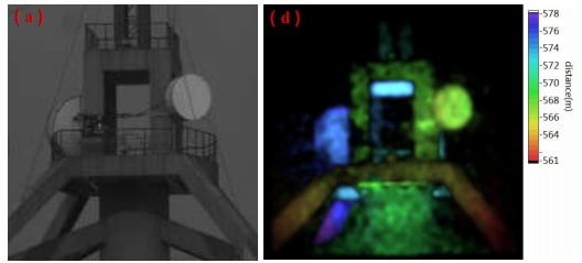 3d-beeld met ladar-ghost imaging