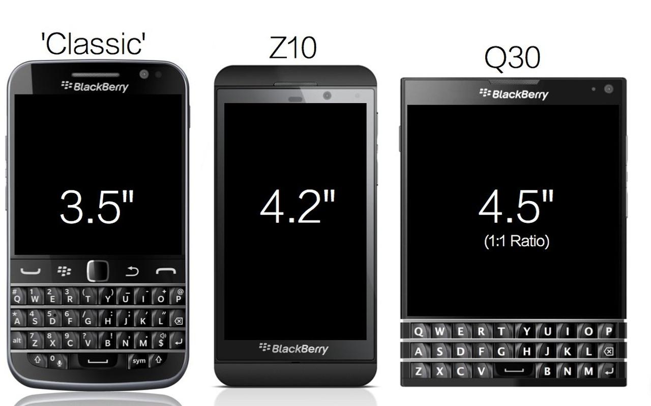 Concept BlackBerry Q30 naast andere toestellen