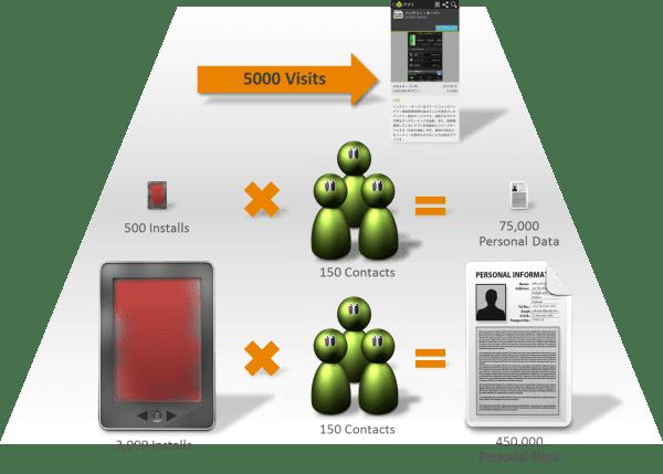 Symantec -- Exprespam