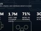 Steam-statistieken 2020