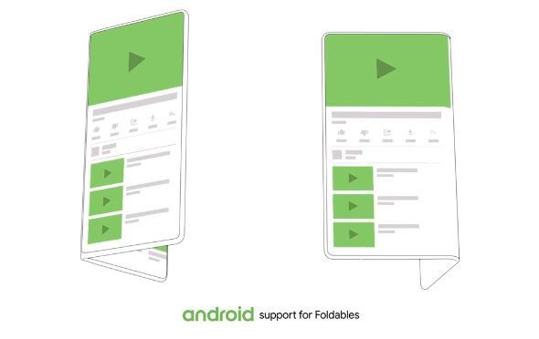 Android-support for foldables