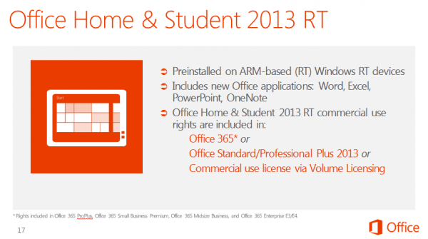 Microsoft Office Home & Student RT