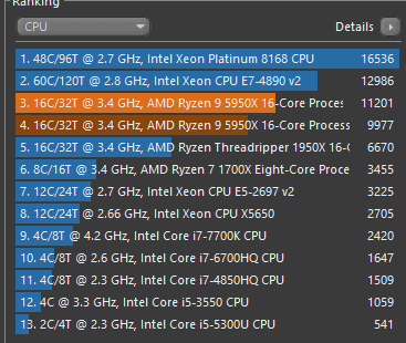 https://tweakers.net/i/YIIPr-FannkGTUUA2yz9LzZR550=/full-fit-in/4000x4000/filters:no_upscale():fill(white):strip_exif()/f/image/BkgHMVzDnqTIwEu8eihXfoLB.png?f=user_large