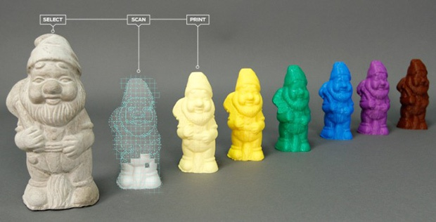 MakerBot Digitizer tuinkaboutertjes