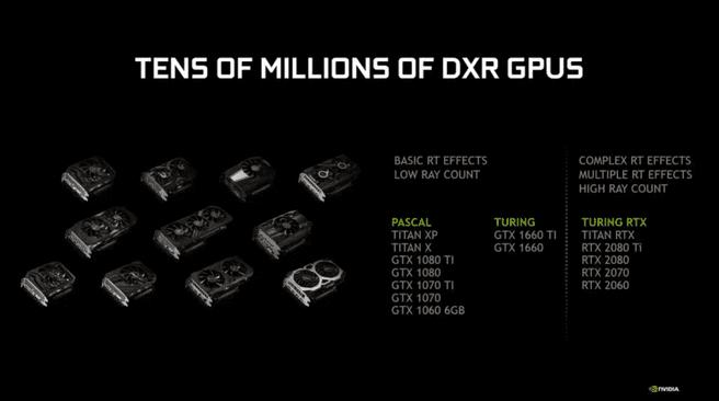 Nvidia DXR slides