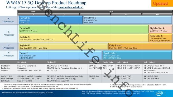 Intel roadmap Q4 2015 Q4 2016 Benchlife