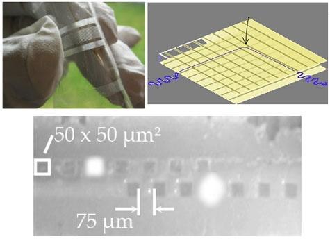 Kunstmatige huid met optische aanraakgevoeligheid