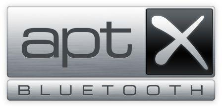 Logo aptX