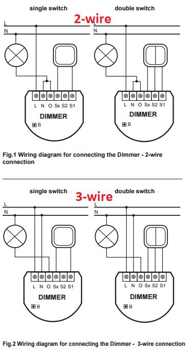 http://static.tweakers.net/ext/f/K6vgryACEHiKTIvqS1z5Bh5b/full.png